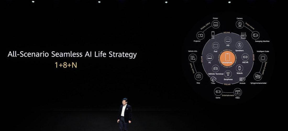 Le ultime novità di AppGallery introdotte da Huawei