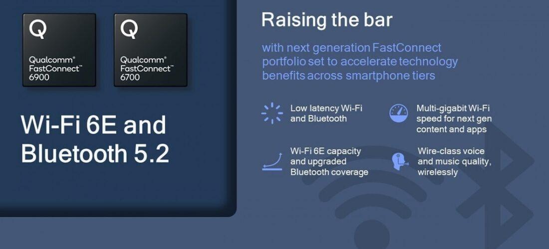 Qualcomm: ecco le nuove tecnologie Wi-Fi 6 e Audio Bluetooth