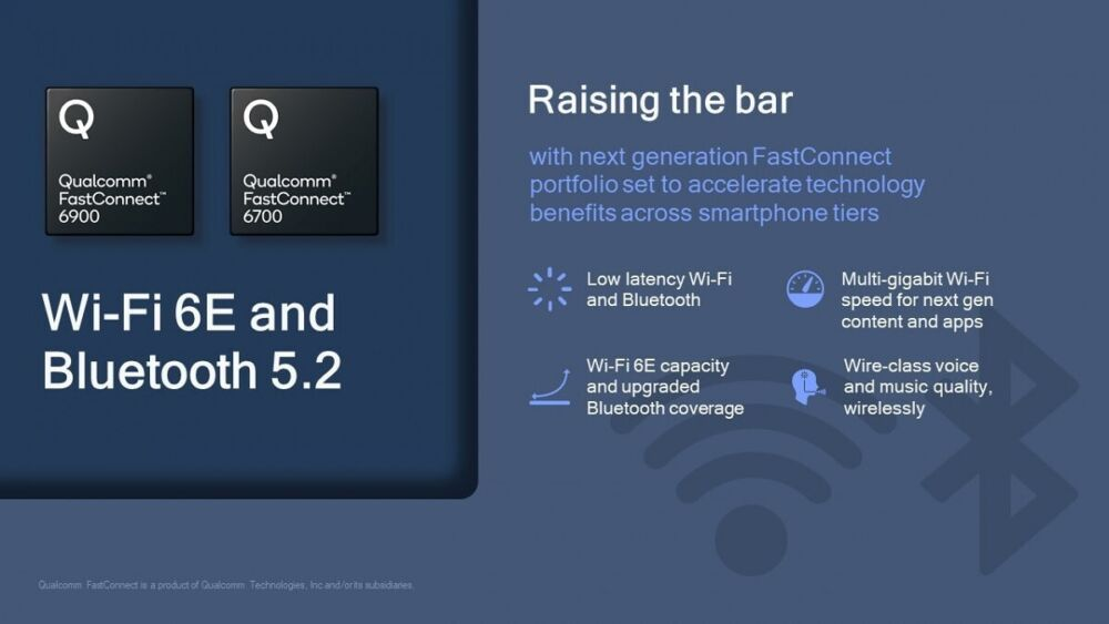 Qualcomm: ecco le nuove tecnologie Wi-Fi 6 e Audio Bluetooth