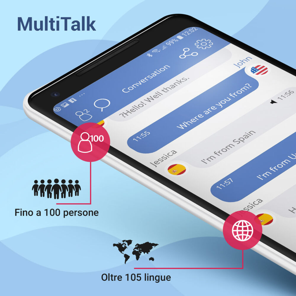 MultiTalk evid