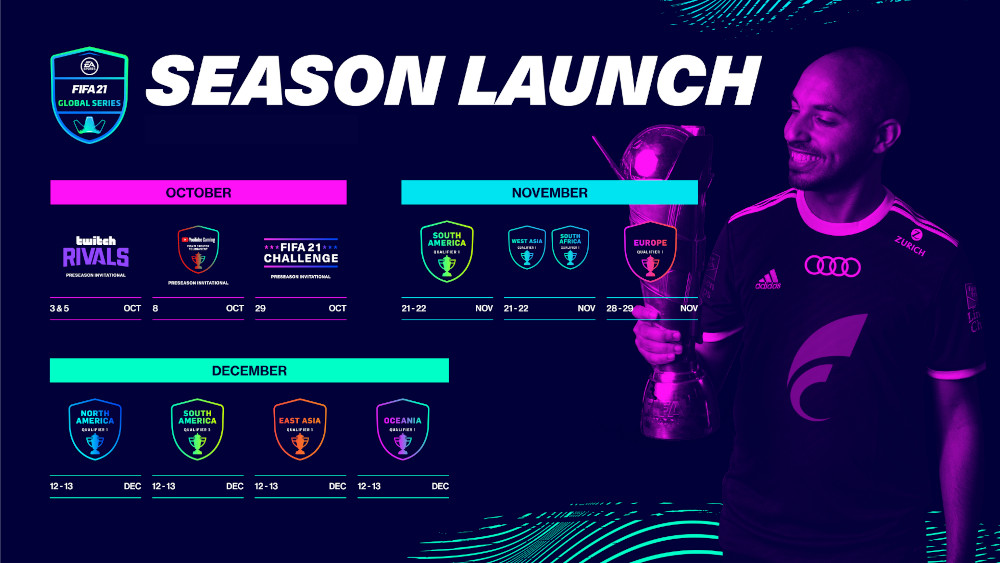 Le FIFA 21 Global Series di EA SPORTS