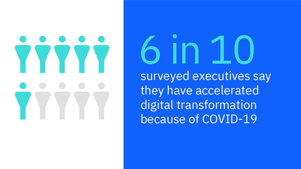 COVID-19: le conseguenze per il digitale secondo IBM