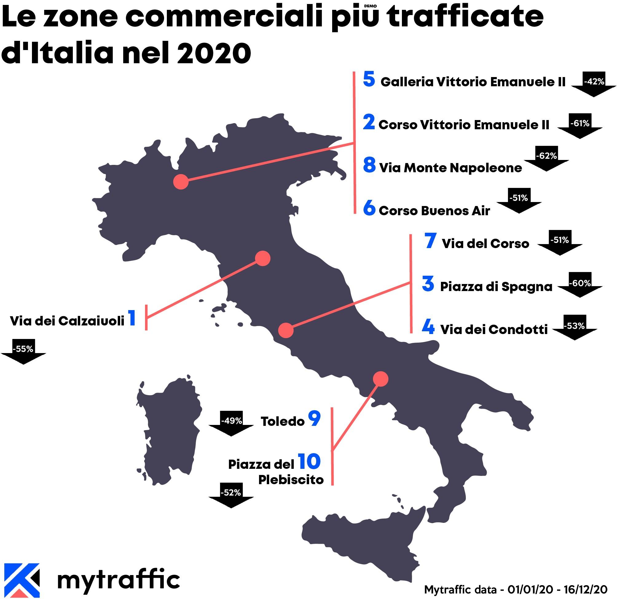 Mytraffic 1