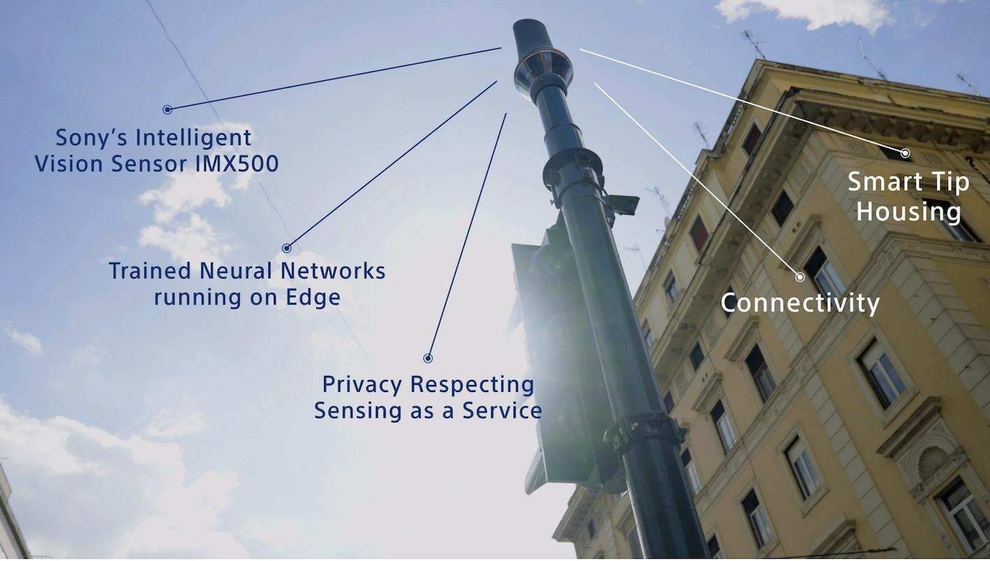 Sony e i test a Roma per la mobilità smart: intervista a Antonio Avitabile
