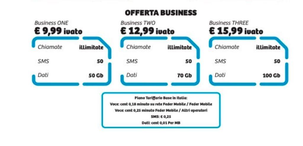 Feder Mobile offerte business