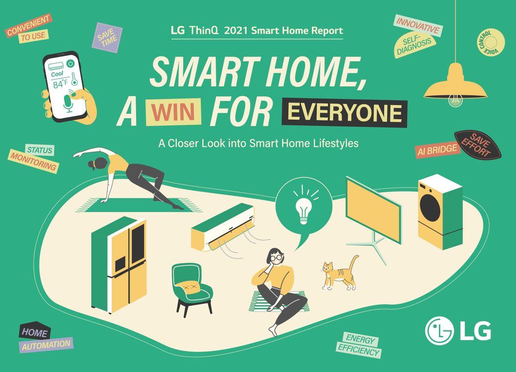 La ricerca LG sulle smart home in Usa e le abitudini dei consumatori