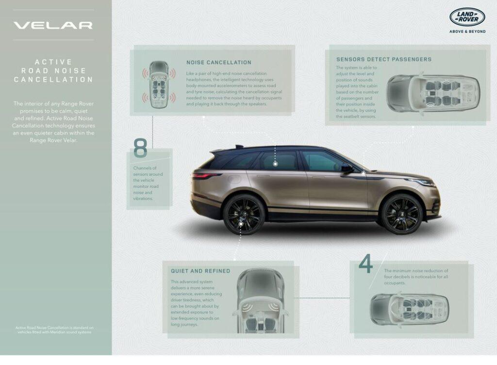 Range Rover Velar auric edition 2021